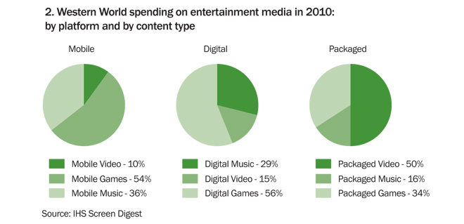 an analysis of television as a form of entertainment Npd's entertainment market research offers music and video industry analysis to best equip companies to understand the evolving entertainment  complete this form.
